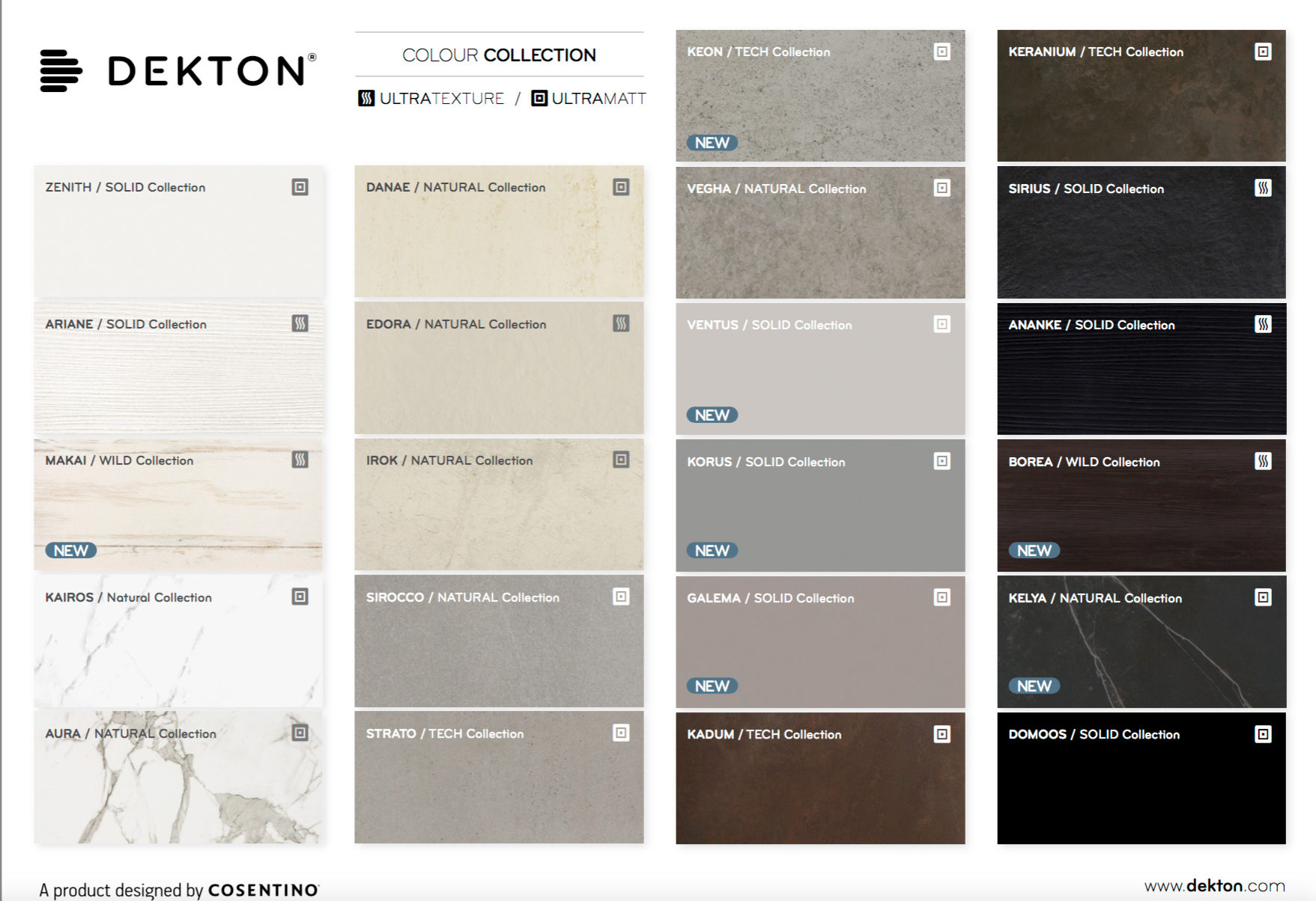 Arbeitsplatte und Küchenplatten aus Dekton